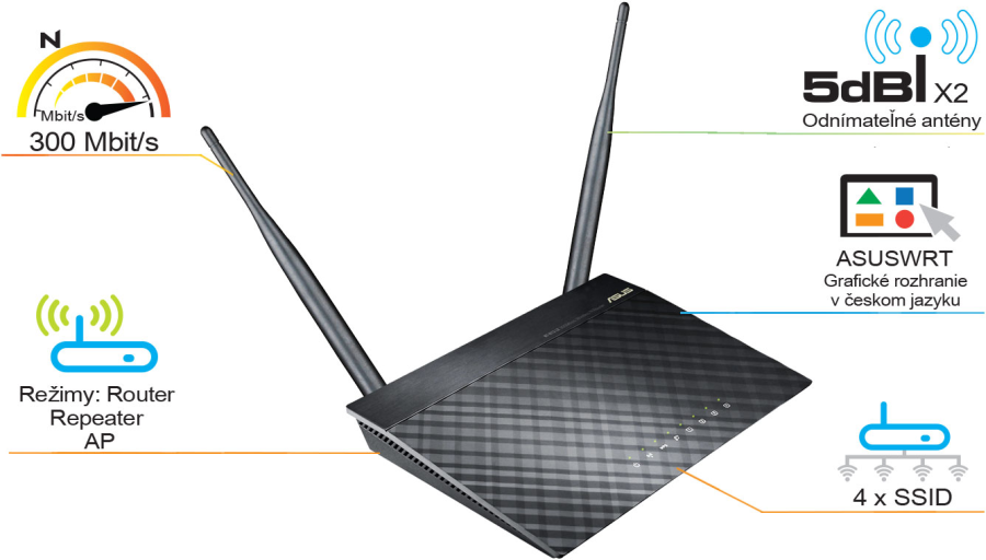 Asus RT-N12 D1, N300 - WiFi router