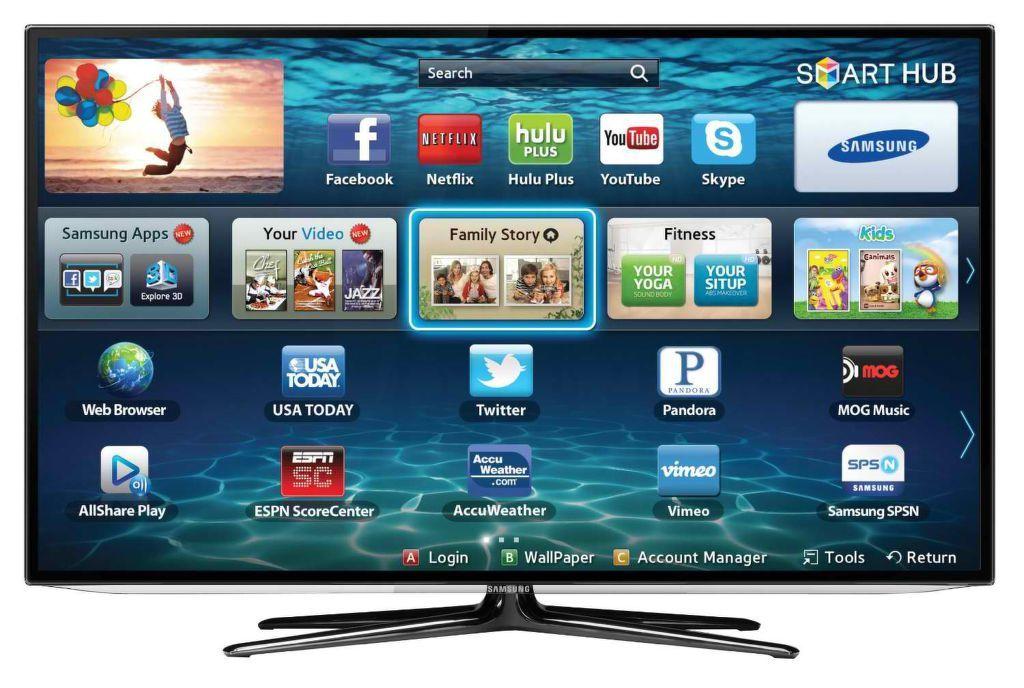 5adbf492f Smart televize | ElectroWorld.cz