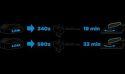 Graphite 58G013 Multifunkční nářadí