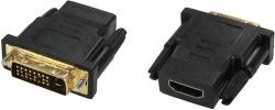 Evolveo DVI – HDMI adaptér