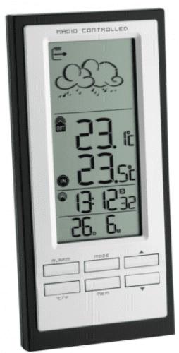 TFA 35.1094, Meteostanica ACCENT