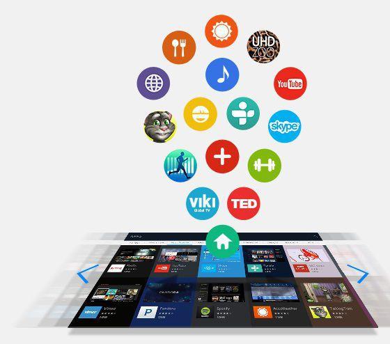 Aplikácie, ktoré obohatia váš žiovt - SAMSUNG UE55J5572SUXXH