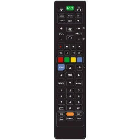 INHOUSE RC UNI TV SONY, Diaľkový ovládač