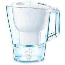 Vodní filtry a filtrační konvice